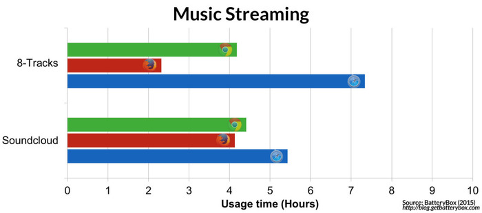 Music-Streaming-1024x452