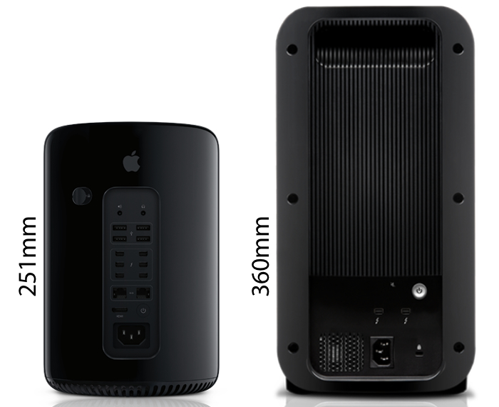 G-SPEED-Studio-XL-and-MacPro-2013-back