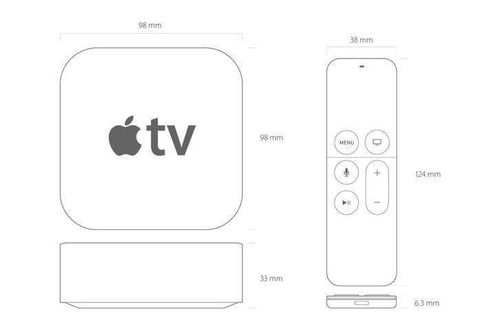 AppleTV-size