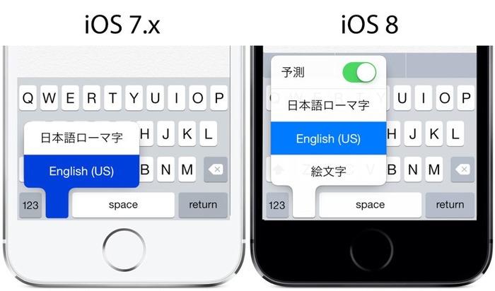 iOS7-iOS8-キーボード2