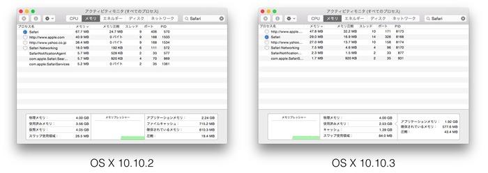 OS-X-Yosemite-10102-and-10103-Activity-Monitor