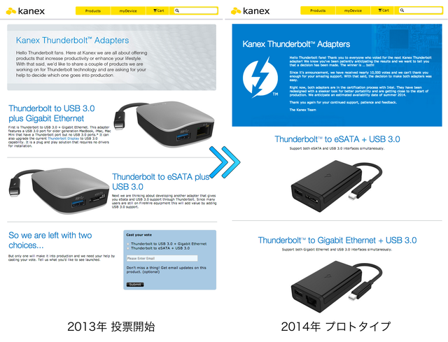 kanex-Thunderbolt-USB3-plus-Adapter-Vote