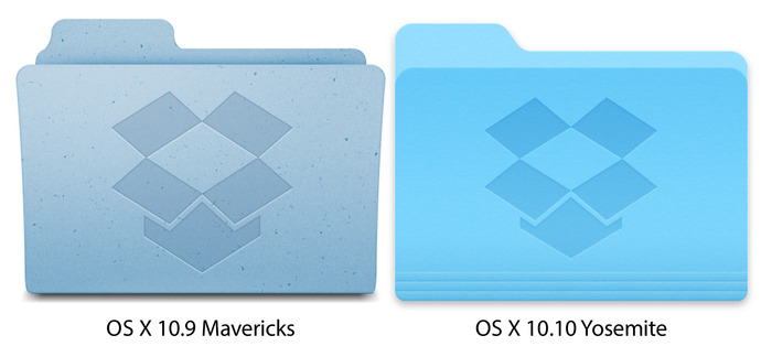 Dropbox-Yosemite-Folder-icon
