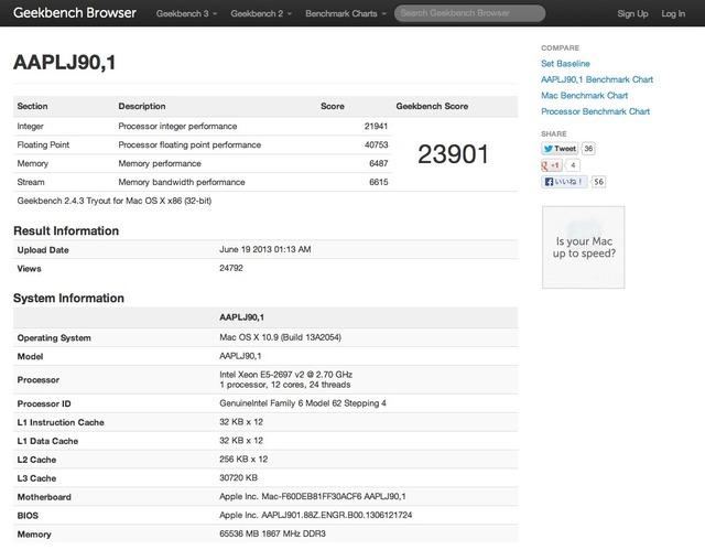 MacPro Late 2013のモノだとされるGeekBench