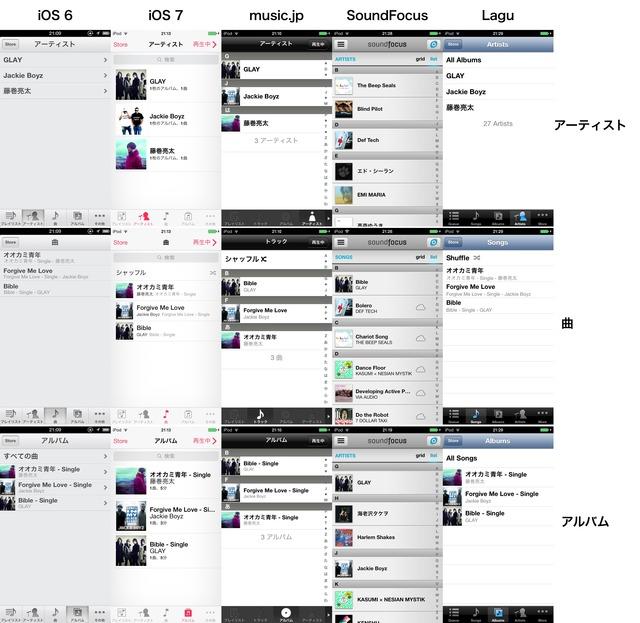 jp-SoundFocus-Laguの比較