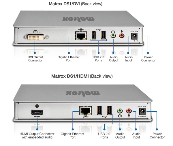 jp_DS1_DVI_HDMI_connections