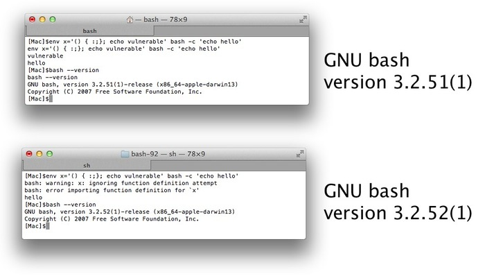 Gnu-bash-version-3-2-52