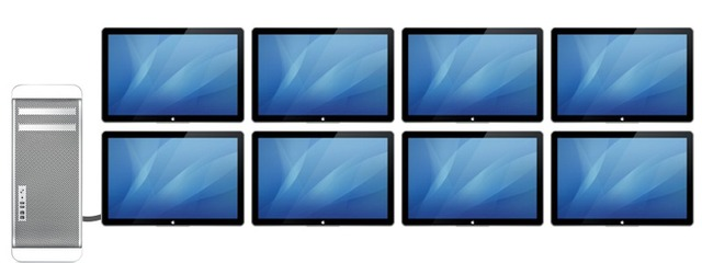MacPro2011-8Multi-Display