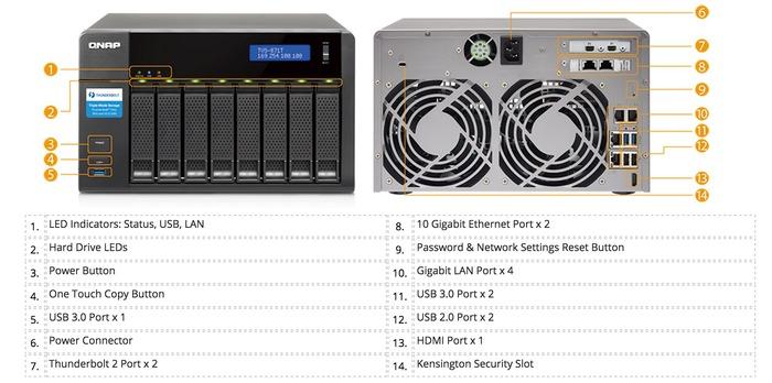 TVS-871T-IO-Ports
