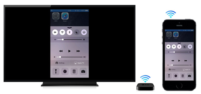 AppleTV-iPhone5s-P2P