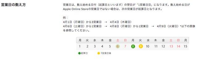 AppleOnlineStoreの営業日の数え方-2