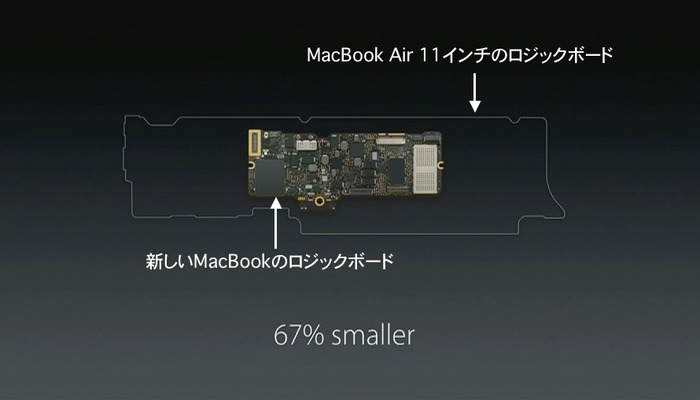 67Per-Small-MacBook-Air11v