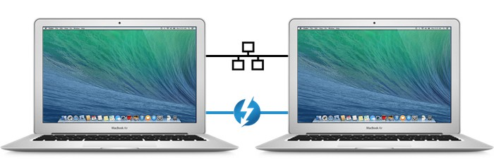 MacBook-Air-Mid2013-IP-over-Thunderbolt-vs-Gigabit-Enternet