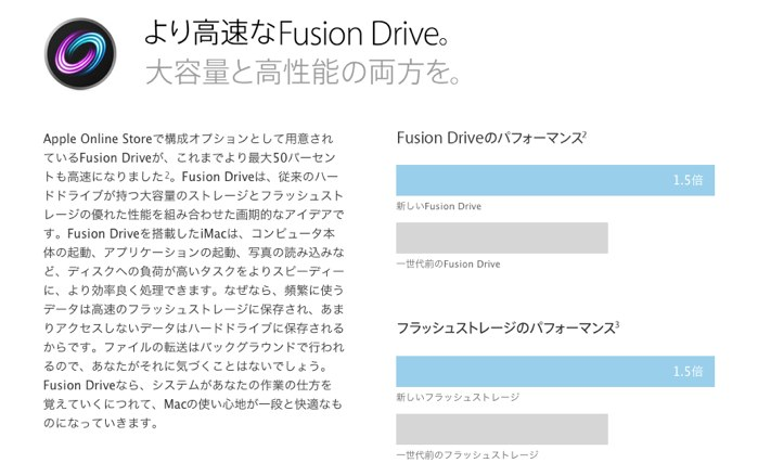 iMac-FusionDrive-Hero
