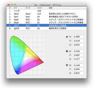 MacBook AIr用ディスプレイプロファイル Air Calibrated SC13-2