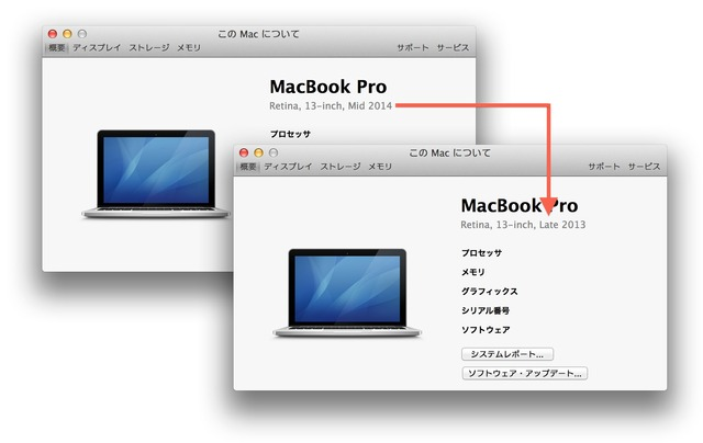 MacBookPro-Retina-Model-Name-Issue