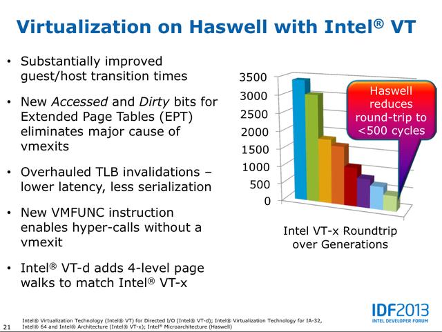 Haswell-EPTサポート誤記