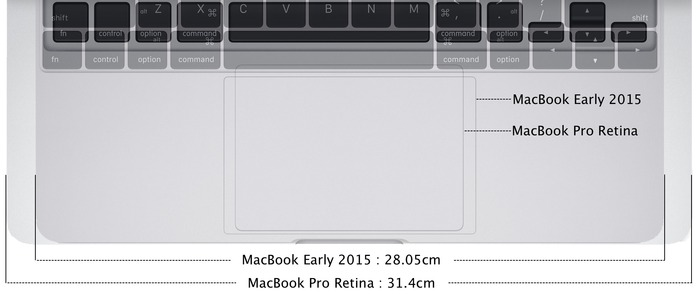 MacBook-Pro-Retina-and-MacBook-Early-2015-Force-Touch-Size