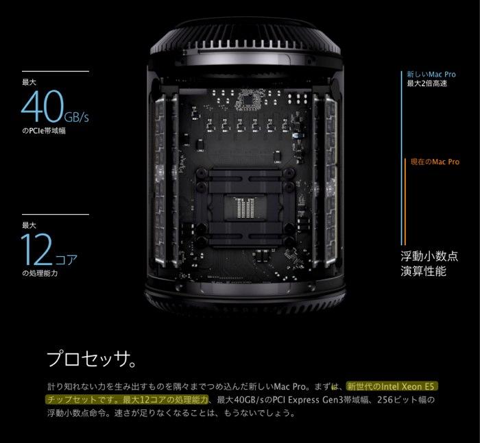MacProプロセッサ