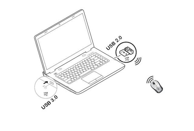 1-USB2レシーバーをUSB3デバイスの反対側につなぐ