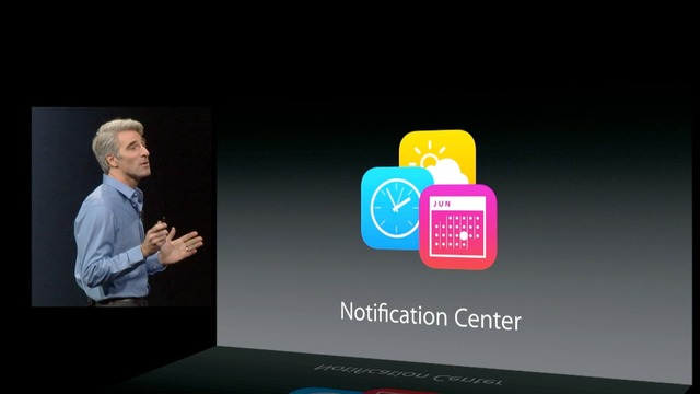 OS-X-Yosemite-Notification-Hero