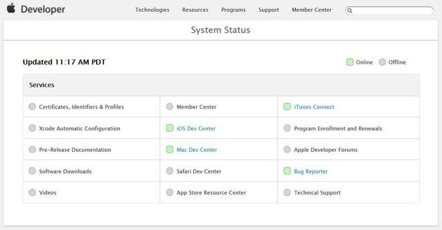 Developer System Status 201307271117