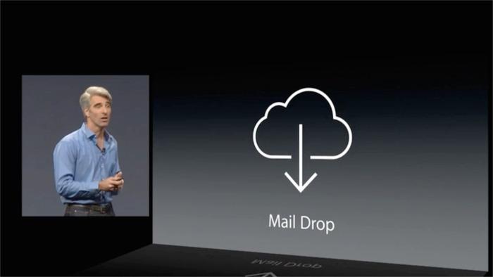 Mail-Drop-WWDC2014