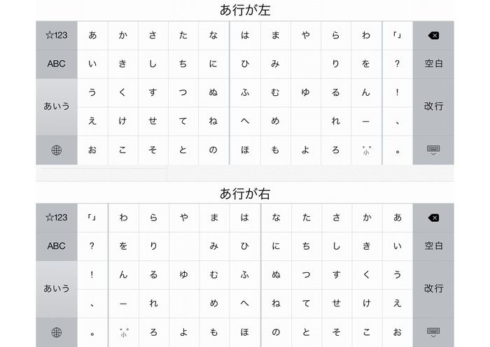 iPad-日本語キーボード-あ行が右左