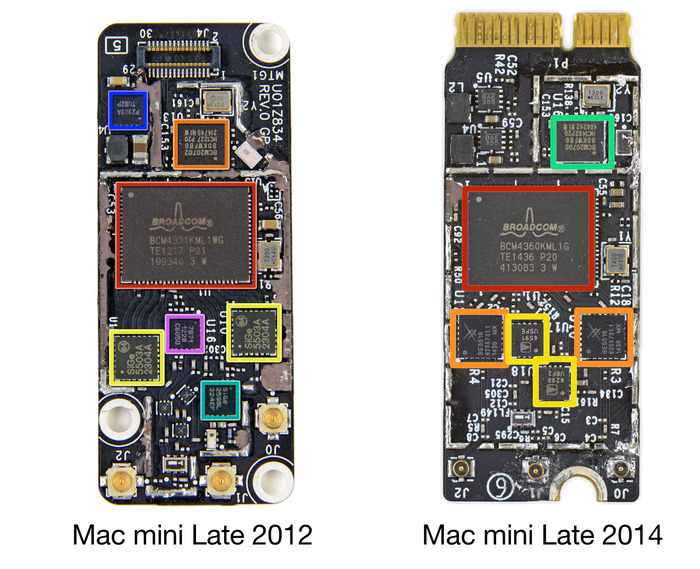 Mac-mini-2012-and-2014-airport