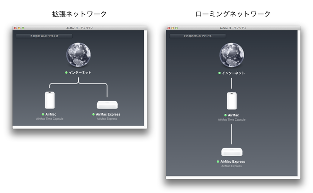 AirMac-Utility-Roaming-Network