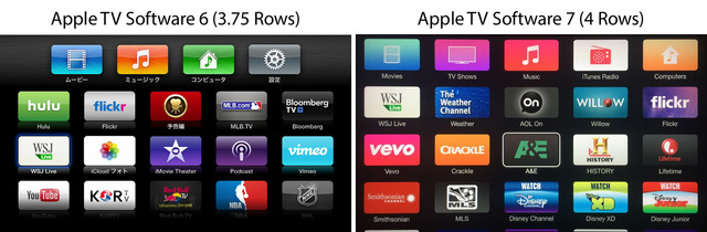 AppleTV-Software-7-and-6-Menu