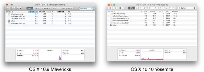 OS-X-Mavericks-Yosemite-Safari-pros-Activity-Monitor
