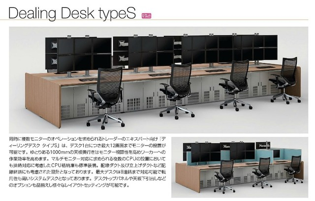Dealing-Desk-TypeS