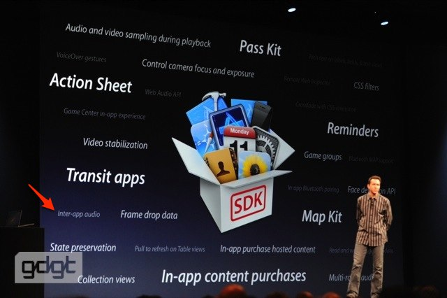 Inter-app audio iOS6