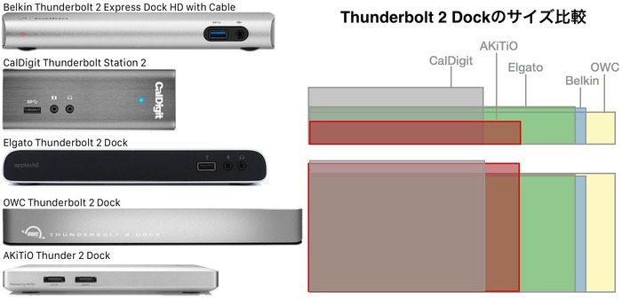 Thunderbolt-2-Express-Dock-Front