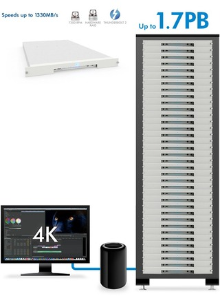 LaCie-8big-Rack-Thunderbolt2-36U