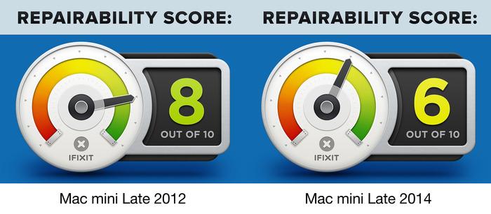 iFIxit-Macmini-2012-vs-2014-Sore