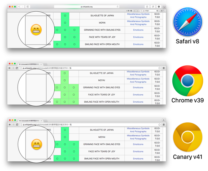 Apple-Safari-Google-Chrome-and-Canary-Emoji