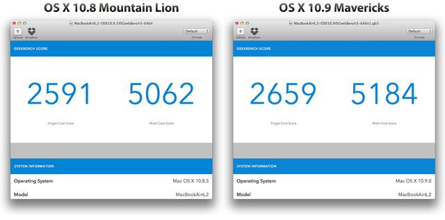 MountainLion-vs-Mavericks-GeekBench3-64bit