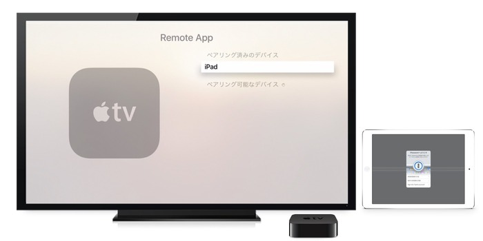 AppleTV-and-iPad-on-1Password