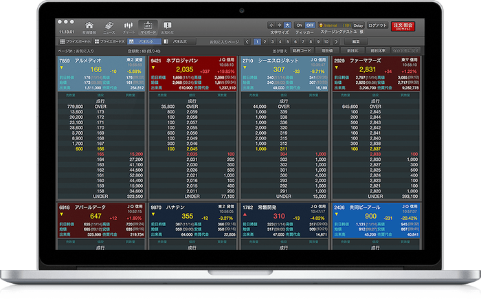 楽天証券-Market-Speed-for-Mac