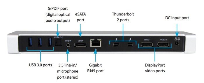 Thunderbolt2-Dual-Monitor-Docking-Station-for_Laptops