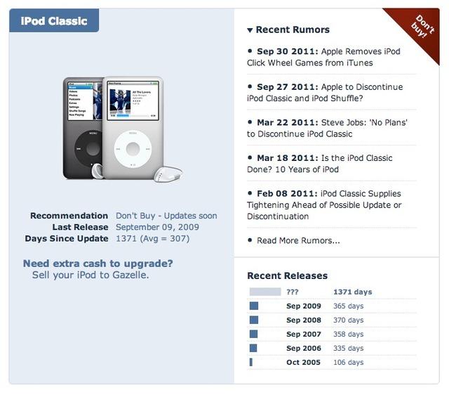 iPod Classic リリース周期