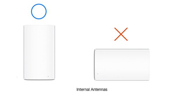 Air-Mac-Innter-antennas