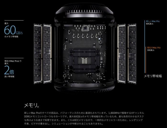 Mac Pro Late 2013は1866MHzのDDR3メモリ対応 Hro