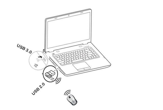 2-USB2レシーバーと入力デバイスを最も近い距離に