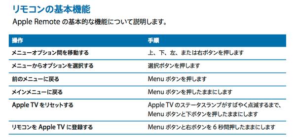 img1-apple-tv