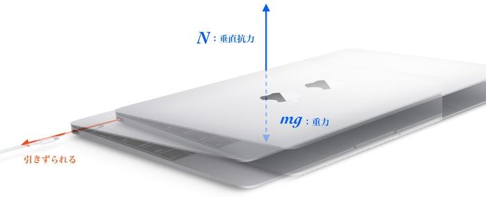 MacBook-Early-2015-dynamics-drag