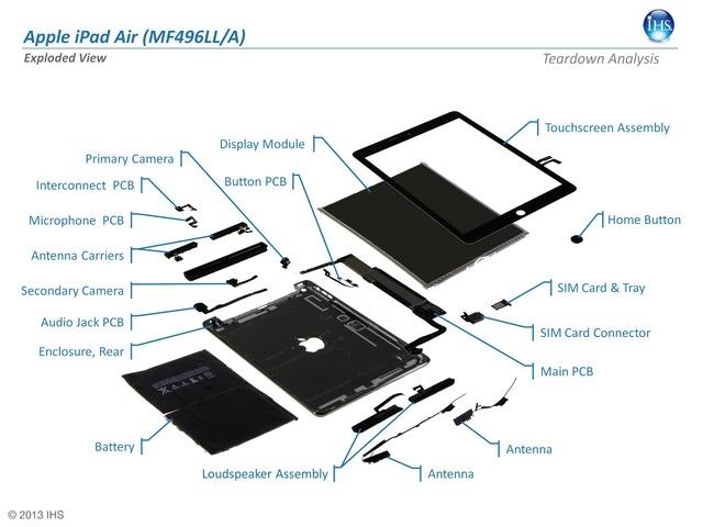 iPad-Air-MV496LLの各モジュール
