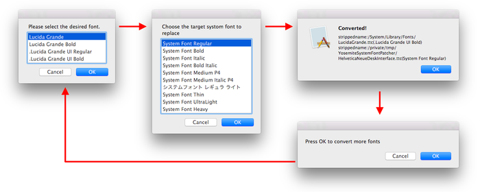 Yosemite-System-Font-Patcher-Step6